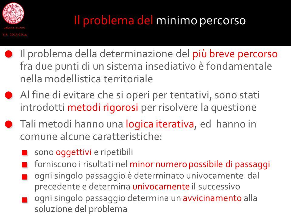 valerio cutini a.a. 2013-2014 Il problema della determinazione del più breve percorso fra due punti di un sistema insediativo è fondamentale nella mod