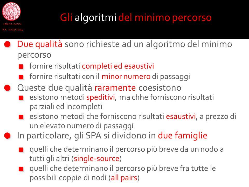 valerio cutini a.a. 2013-2014 Due qualità sono richieste ad un algoritmo del minimo percorso Gli algoritmi del minimo percorso Queste due qualità rara