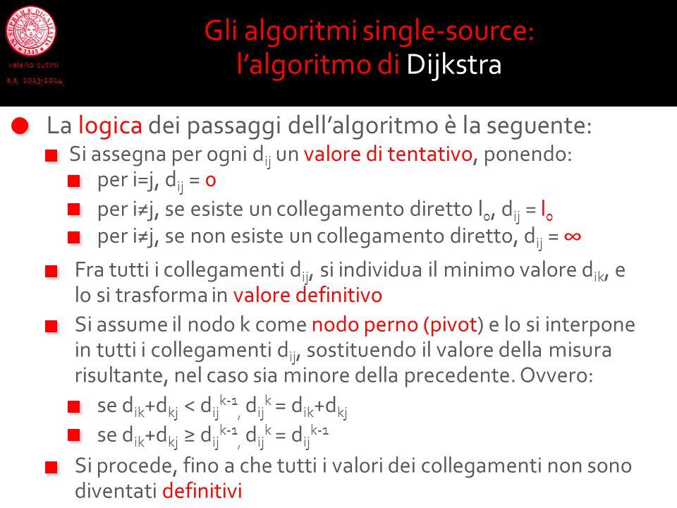 valerio cutini a.a. 2013-2014 Gli algoritmi single-source: l'algoritmo di Dijkstra La logica dei passaggi dell'algoritmo è la seguente: Si assegna per