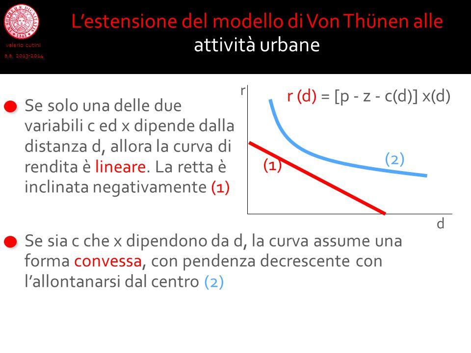 r r (d) = [p - z - c(d)] x(d) d (1) (2) valerio cutini a.a. 2013-2014 L'estensione del modello di Von Thünen alle attività urbane Se sia c che x dipen