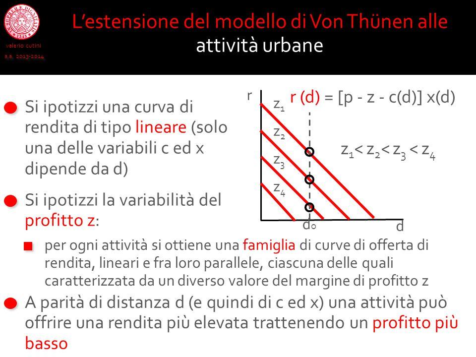 r (d) = [p - z - c(d)] x(d) valerio cutini a.a. 2013-2014 L'estensione del modello di Von Thünen alle attività urbane Si ipotizzi la variabilità del p