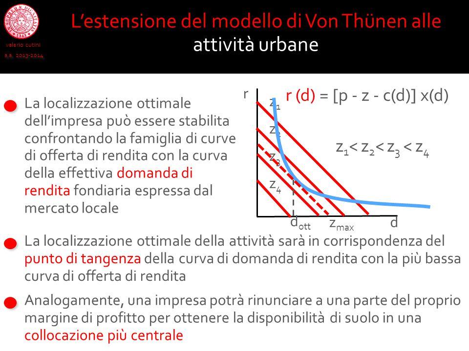 r (d) = [p - z - c(d)] x(d) valerio cutini a.a. 2013-2014 L'estensione del modello di Von Thünen alle attività urbane La localizzazione ottimale dell'