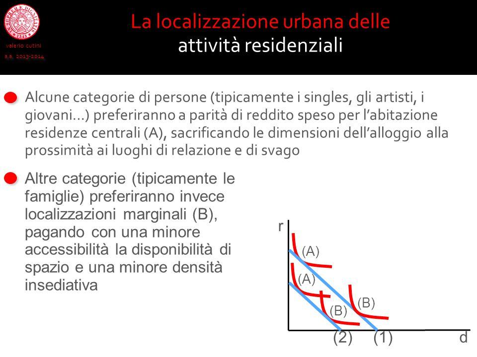 valerio cutini a.a. 2013-2014 La localizzazione urbana delle attività residenziali Altre categorie (tipicamente le famiglie) preferiranno invece local