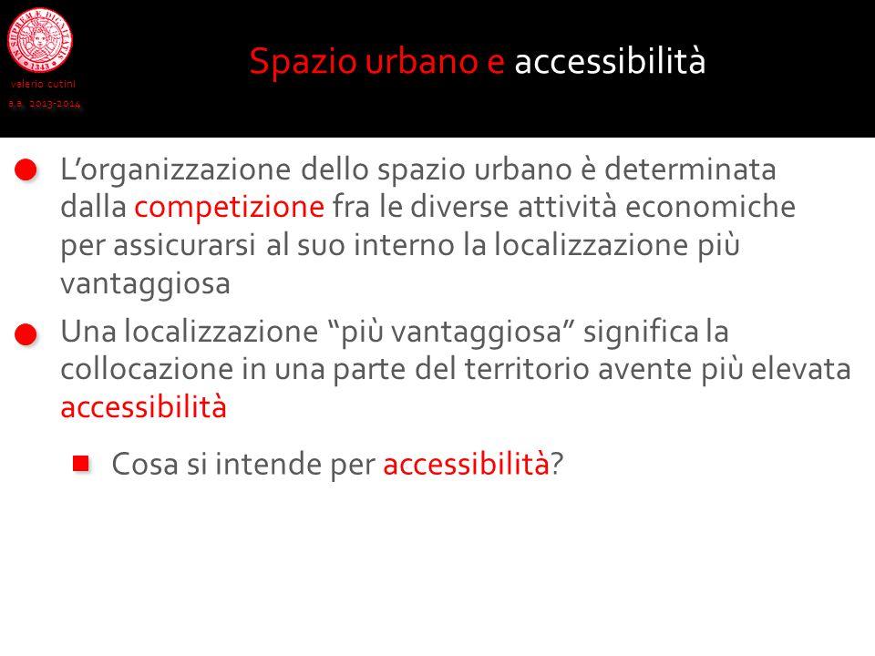 valerio cutini a.a. 2013-2014 L'organizzazione dello spazio urbano è determinata dalla competizione fra le diverse attività economiche per assicurarsi