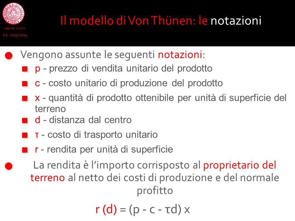 valerio cutini a.a. 2013-2014 Il modello di Von Thünen: le notazioni p - prezzo di vendita unitario del prodotto c - costo unitario di produzione del