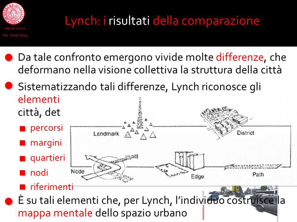 valerio cutini a.a. 2013-2014 Da tale confronto emergono vivide molte differenze, che deformano nella visione collettiva la struttura della città Lync