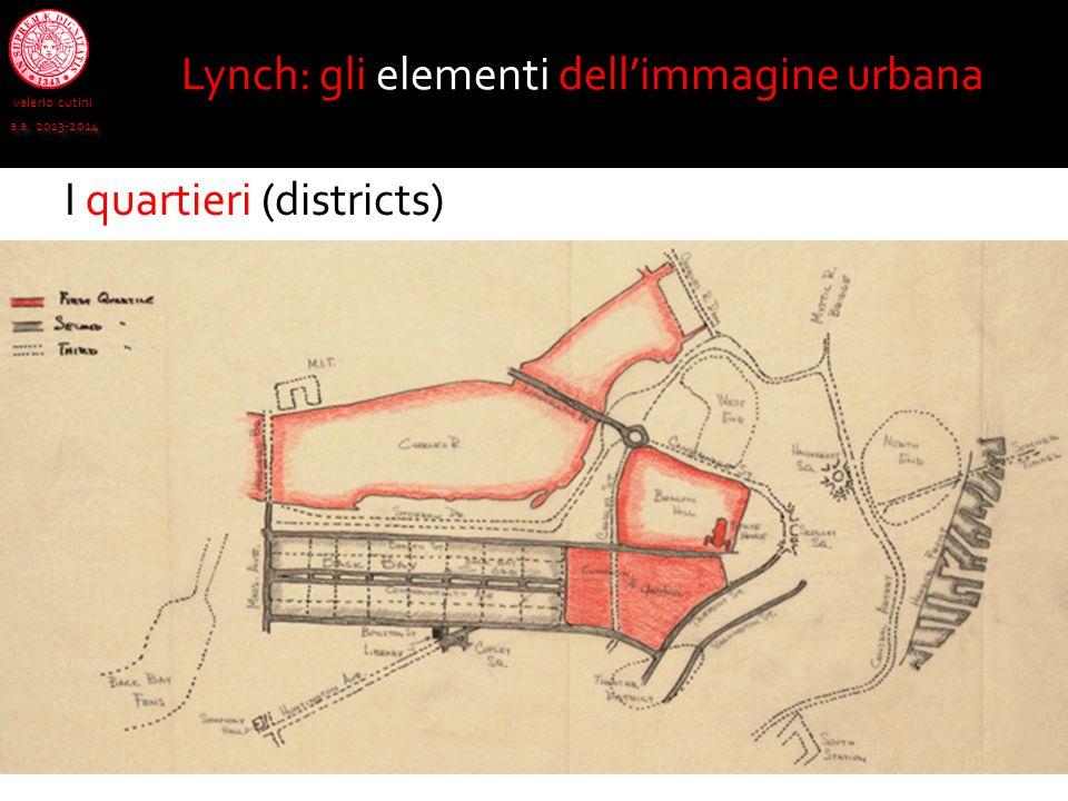 valerio cutini a.a. 2013-2014 I quartieri (districts) Lynch: gli elementi dell'immagine urbana I quartieri sono le zone della città, concepite come el