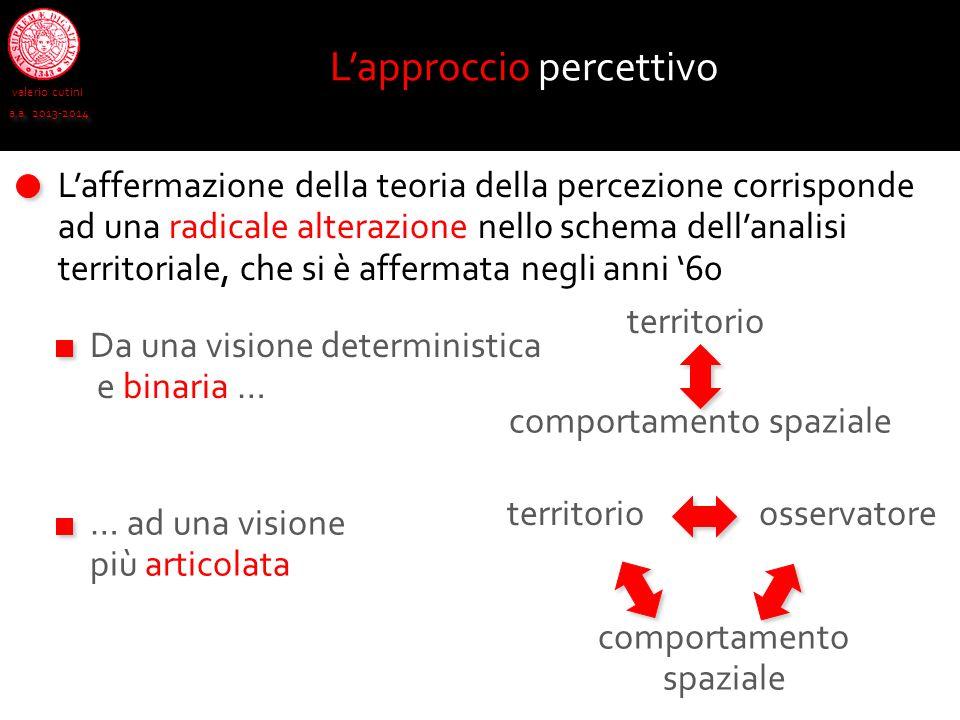 valerio cutini a.a. 2013-2014 L'approccio percettivo L'affermazione della teoria della percezione corrisponde ad una radicale alterazione nello schema