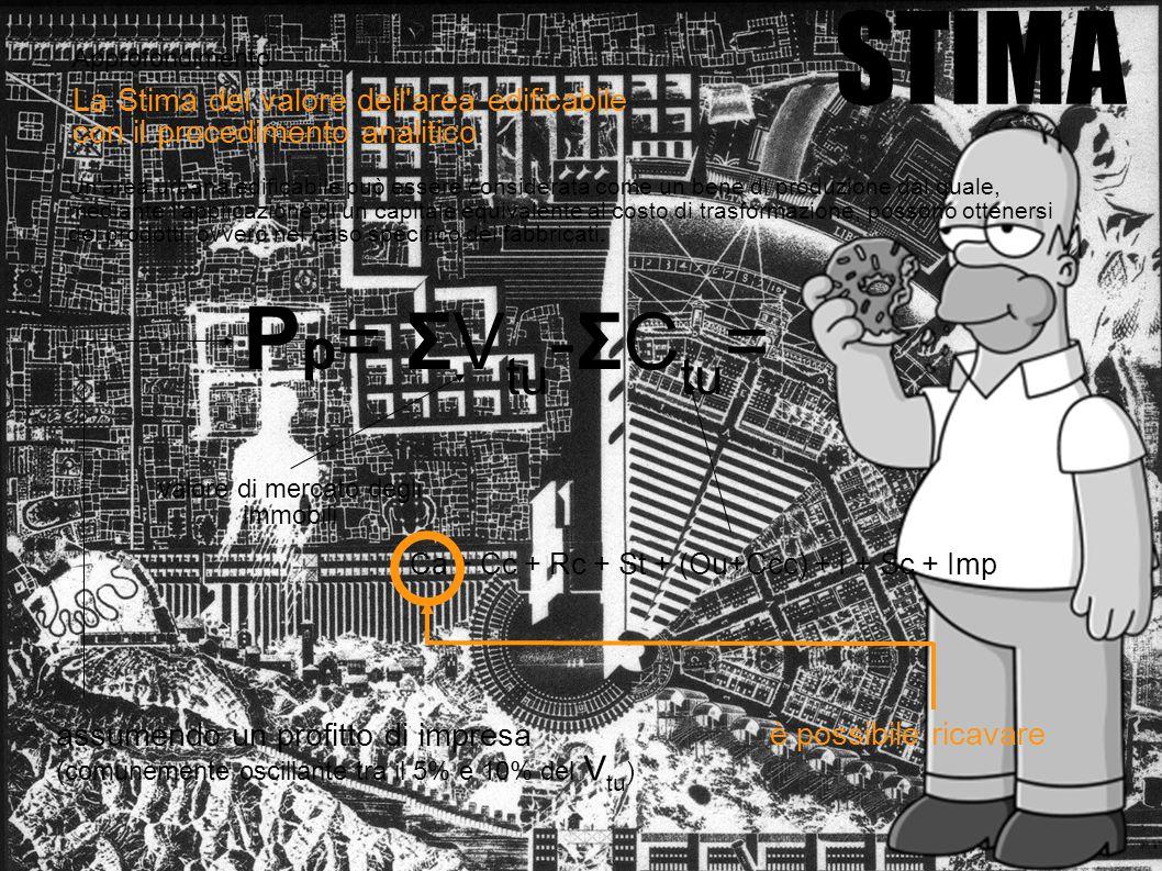 Approfondimento STIMA La Stima del valore dell'area edificabile con il procedimento analitico Un'area urbana edificabile può essere considerata come u