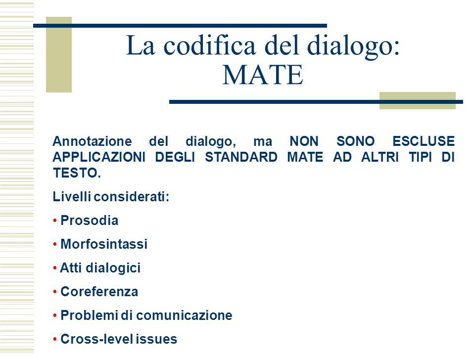 La codifica del dialogo: MATE Annotazione del dialogo, ma NON SONO ESCLUSE APPLICAZIONI DEGLI STANDARD MATE AD ALTRI TIPI DI TESTO. Livelli considerat
