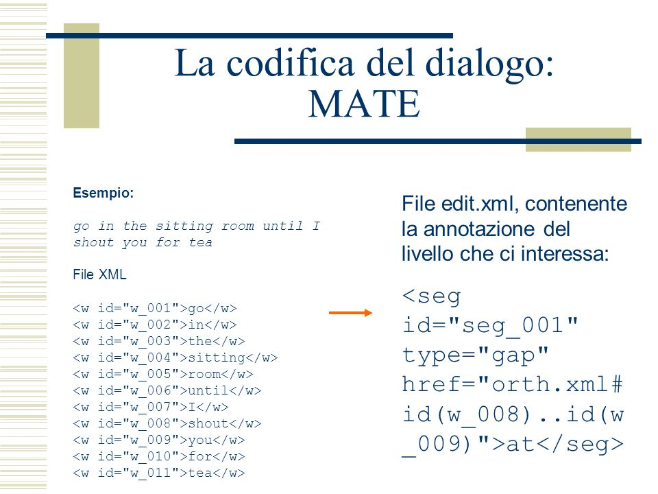 La codifica del dialogo: MATE Esempio: go in the sitting room until I shout you for tea File XML go in the sitting room until I shout you for tea File edit.xml, contenente la annotazione del livello che ci interessa: at