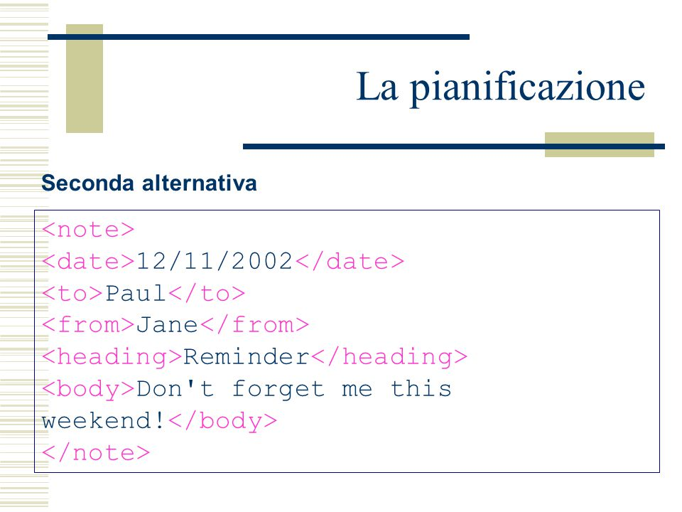 La pianificazione 12/11/2002 Paul Jane Reminder Don t forget me this weekend! Seconda alternativa