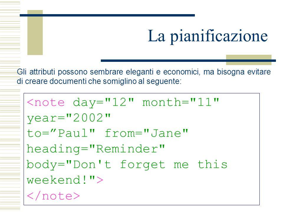 La pianificazione Gli attributi possono sembrare eleganti e economici, ma bisogna evitare di creare documenti che somiglino al seguente: <note day=