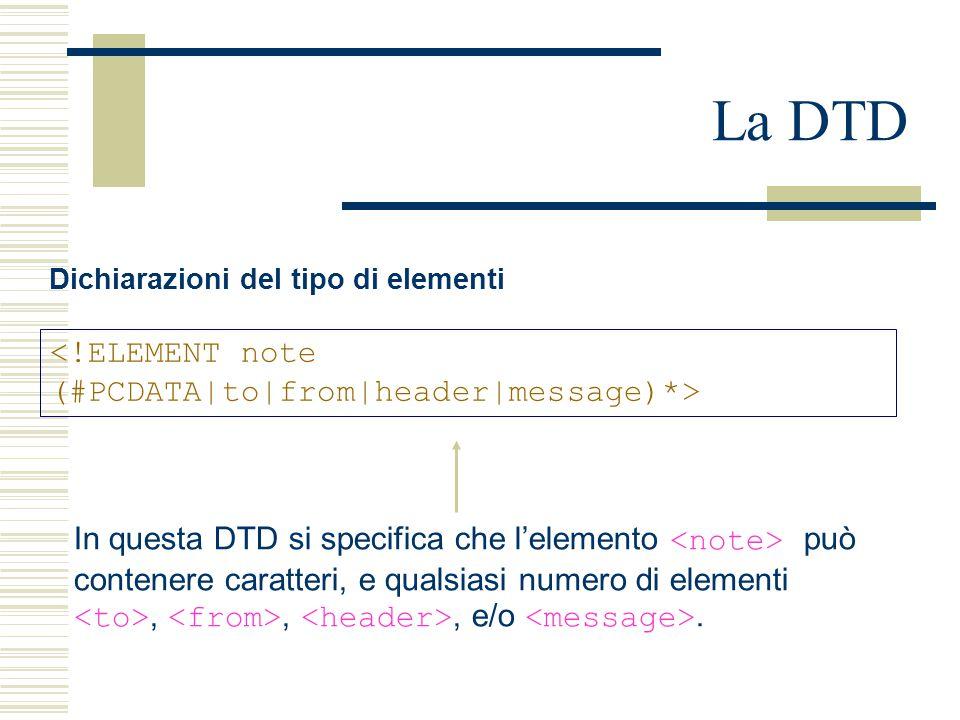 La DTD Dichiarazioni del tipo di elementi In questa DTD si specifica che l'elemento può contenere caratteri, e qualsiasi numero di elementi,,, e/o.