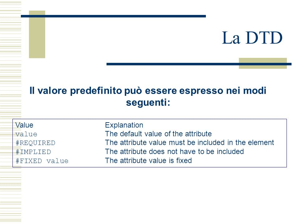La DTD ValueExplanation value The default value of the attribute #REQUIRED The attribute value must be included in the element #IMPLIED The attribute does not have to be included #FIXED value The attribute value is fixed Il valore predefinito può essere espresso nei modi seguenti: