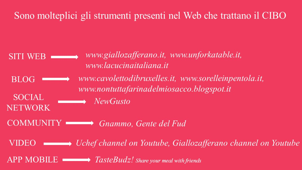 SITI WEB www.giallozafferano.it, www.unforkatable.it, www.lacucinaitaliana.it SOCIAL NETWORK NewGusto COMMUNITY Gnammo, Gente del Fud VIDEOUchef channel on Youtube, Giallozafferano channel on Youtube APP MOBILETasteBudz.