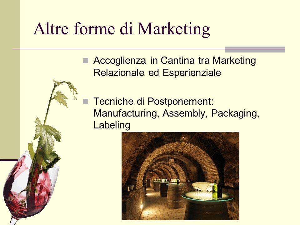 Altre forme di Marketing Accoglienza in Cantina tra Marketing Relazionale ed Esperienziale Tecniche di Postponement: Manufacturing, Assembly, Packagin