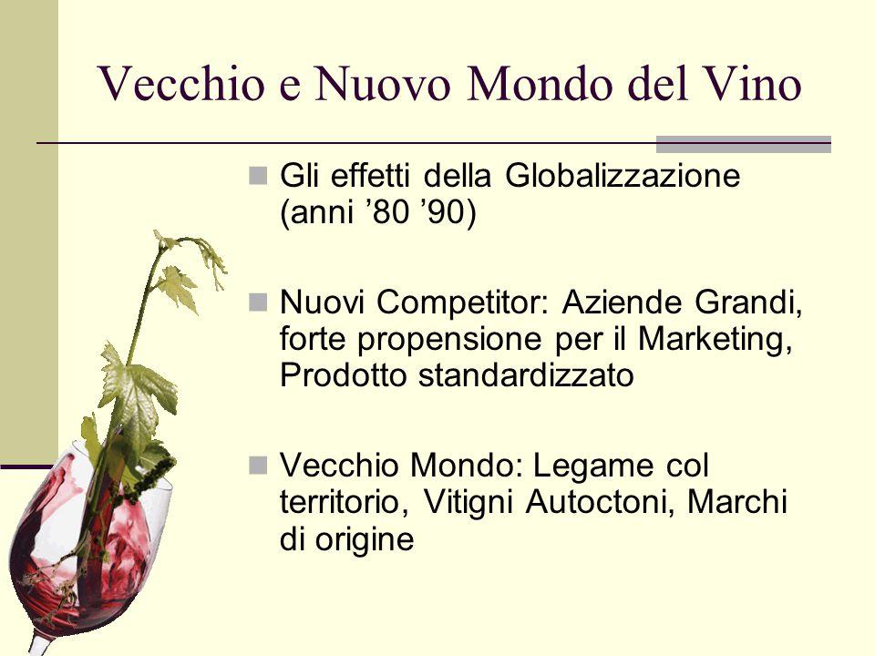 Vecchio e Nuovo Mondo del Vino Gli effetti della Globalizzazione (anni '80 '90) Nuovi Competitor: Aziende Grandi, forte propensione per il Marketing,
