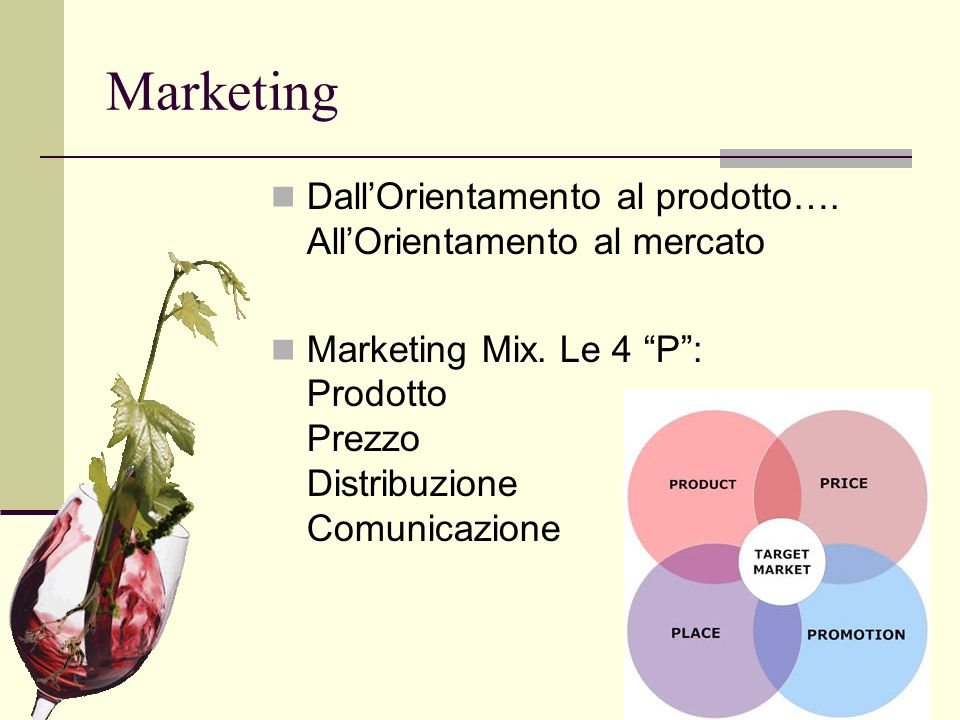 Marketing Dall'Orientamento al prodotto….All'Orientamento al mercato Marketing Mix.