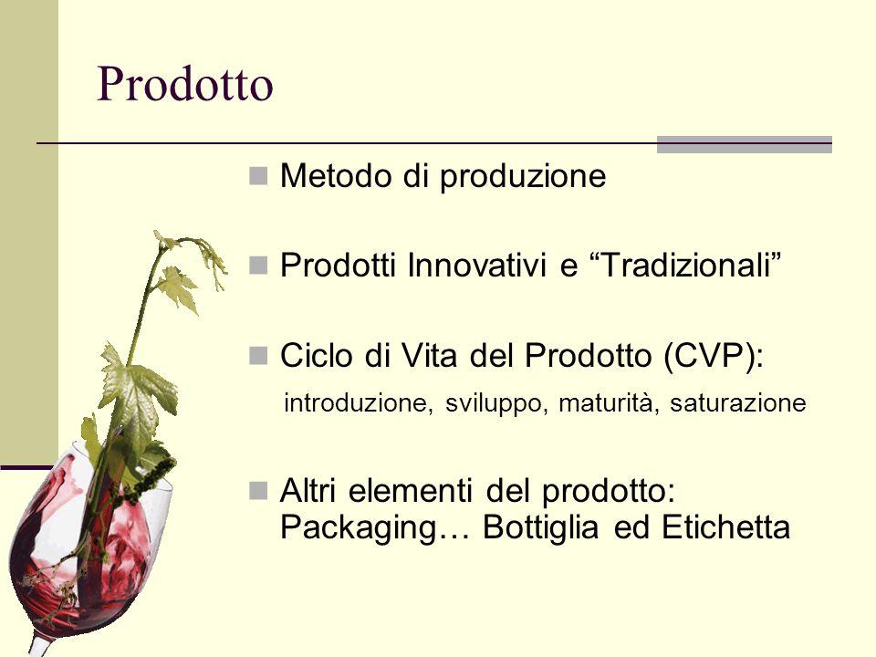 """Prodotto Metodo di produzione Prodotti Innovativi e """"Tradizionali"""" Ciclo di Vita del Prodotto (CVP): introduzione, sviluppo, maturità, saturazione Alt"""