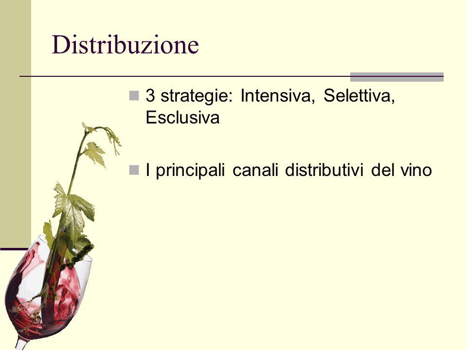 Distribuzione 3 strategie: Intensiva, Selettiva, Esclusiva I principali canali distributivi del vino