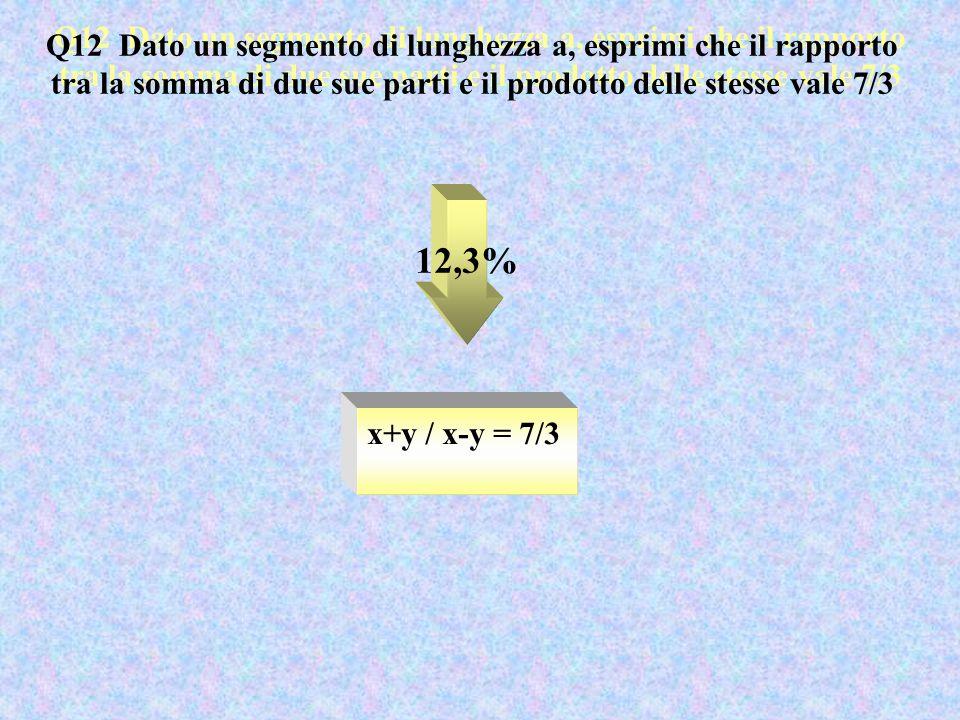 Q12 Dato un segmento di lunghezza a, esprimi che il rapporto tra la somma di due sue parti e il prodotto delle stesse vale 7/3 12,3% x+y / x-y = 7/3