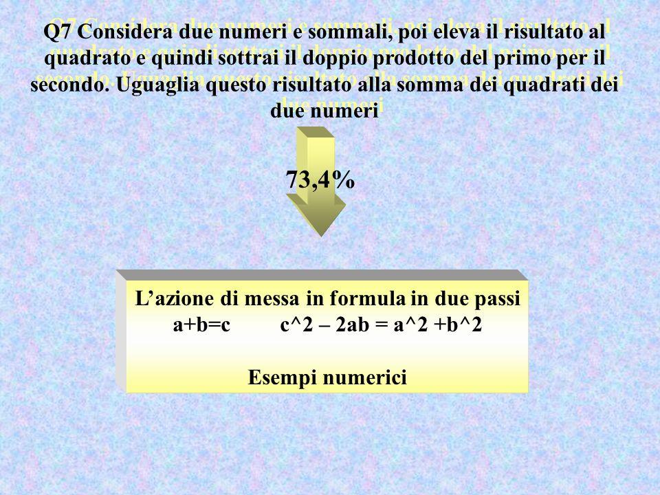 Q7 Considera due numeri e sommali, poi eleva il risultato al quadrato e quindi sottrai il doppio prodotto del primo per il secondo. Uguaglia questo ri