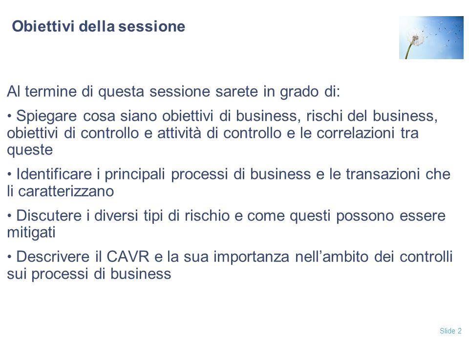 Slide 3 Obiettivi dell'attività di impresa ( di business ) - Definizione Gli obiettivi di business sono risultati che la società tende a raggiungere e che guidano tutte le sue azioni.