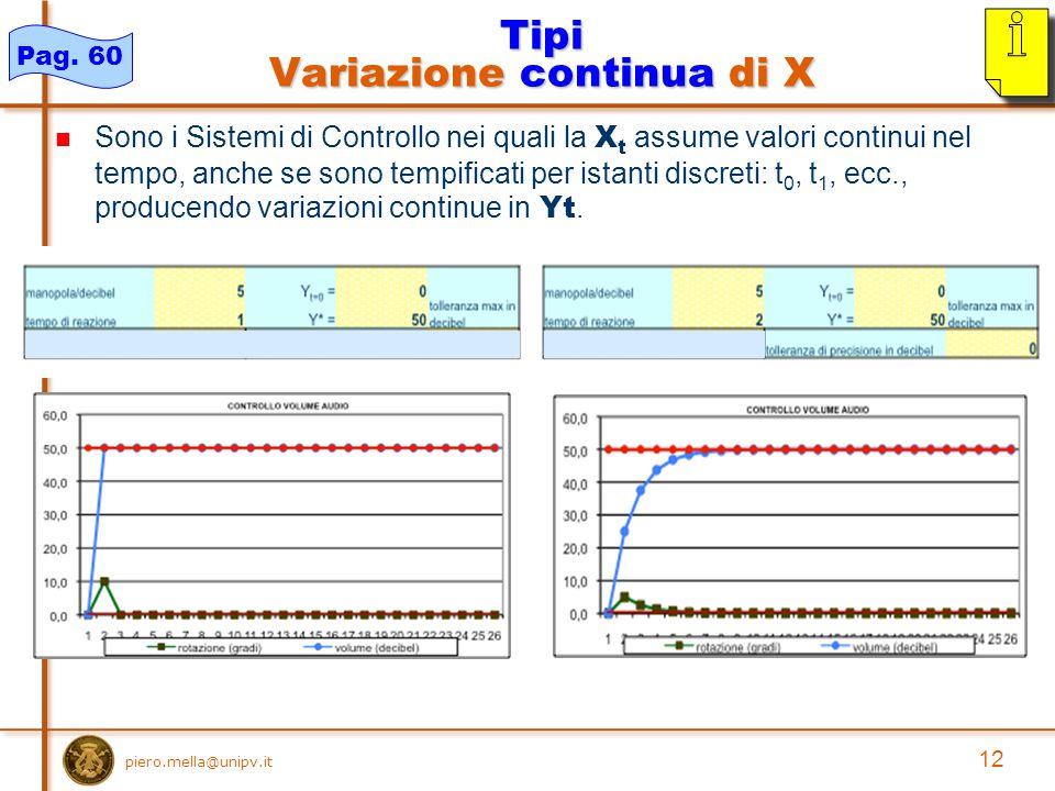 Sono i Sistemi di Controllo nei quali la X t assume valori continui nel tempo, anche se sono tempificati per istanti discreti: t 0, t 1, ecc., producendo variazioni continue in Yt.