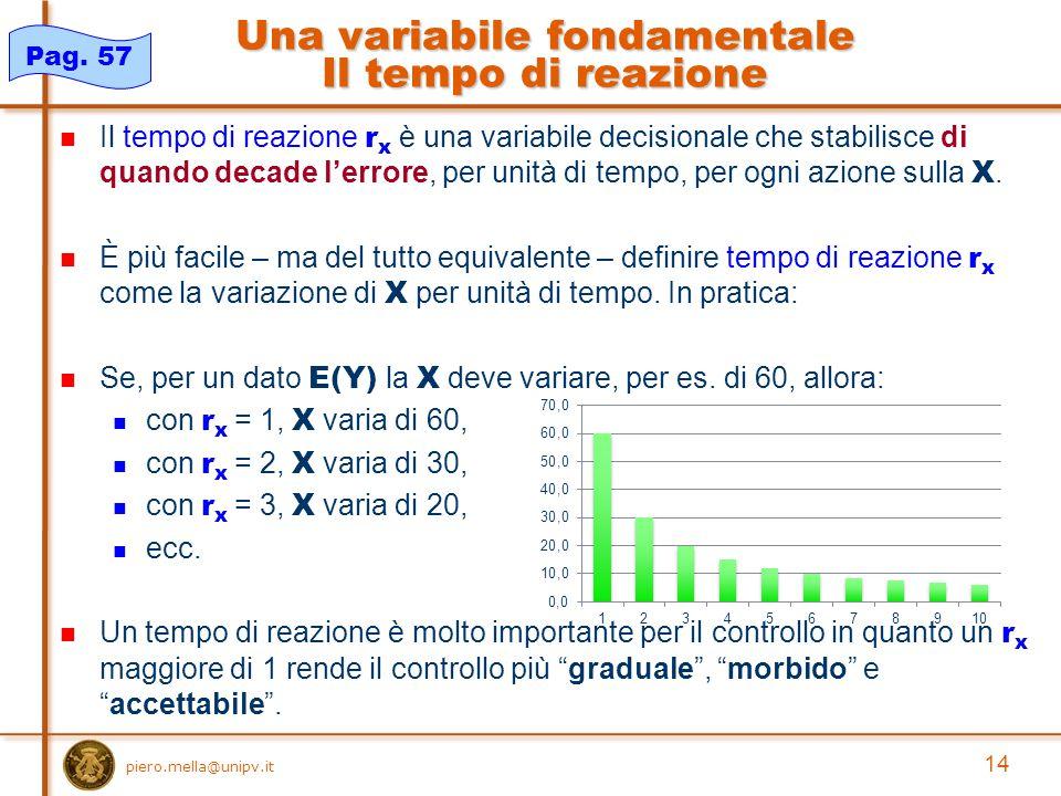 piero.mella@unipv.it 14 Una variabile fondamentale Il tempo di reazione Il tempo di reazione r x è una variabile decisionale che stabilisce di quando decade l'errore, per unità di tempo, per ogni azione sulla X.