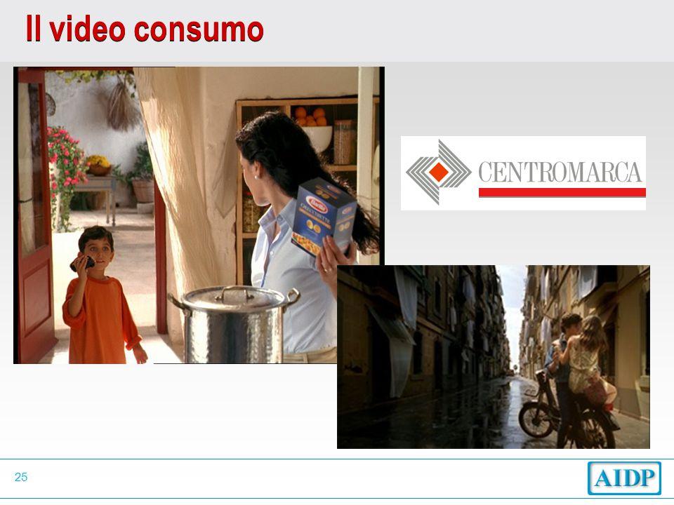 25 Il video consumo