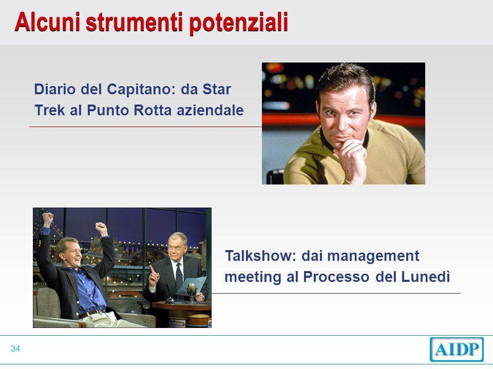 34 Diario del Capitano: da Star Trek al Punto Rotta aziendale Alcuni strumenti potenziali Talkshow: dai management meeting al Processo del Lunedì