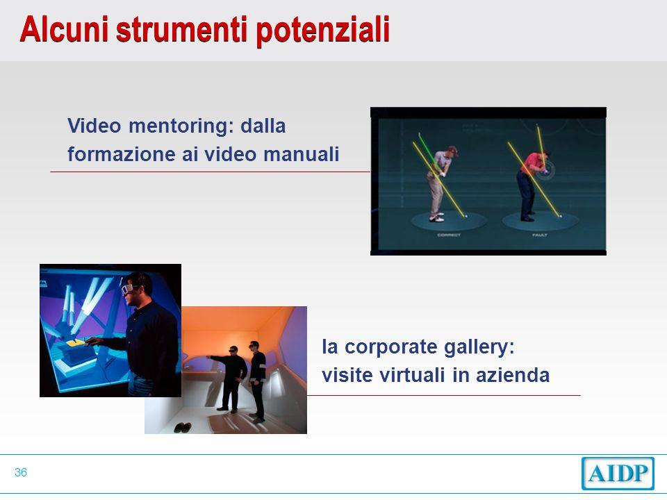 36 Alcuni strumenti potenziali Video mentoring: dalla formazione ai video manuali la corporate gallery: visite virtuali in azienda