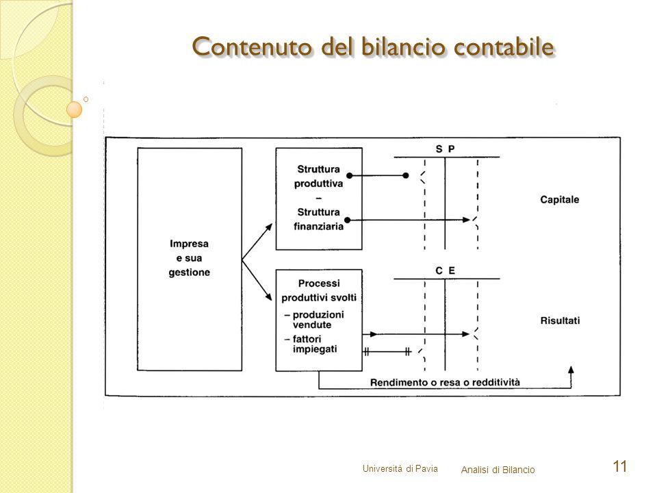 Università di Pavia Analisi di Bilancio 11 Contenuto del bilancio contabile