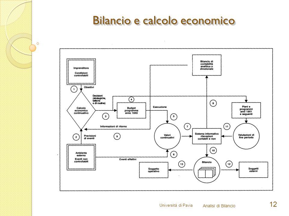 Università di Pavia Analisi di Bilancio 12 Bilancio e calcolo economico