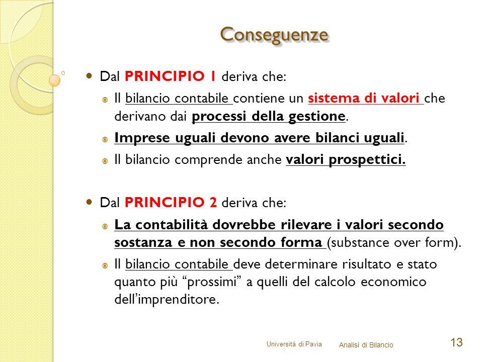Università di Pavia Analisi di Bilancio 13 Dal PRINCIPIO 1 deriva che:  Il bilancio contabile contiene un sistema di valori che derivano dai processi
