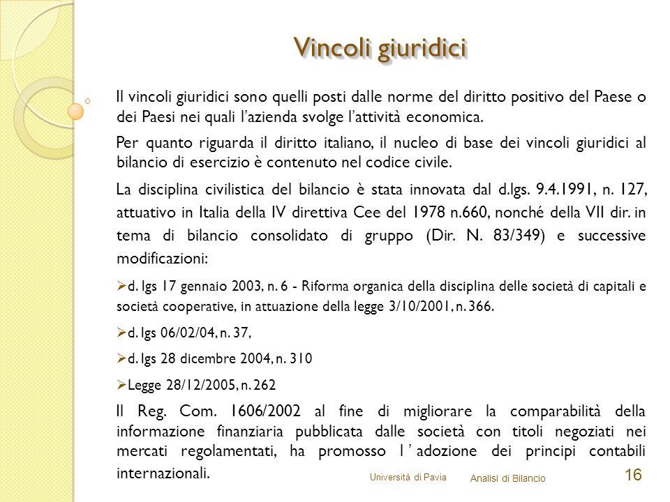 Università di Pavia Analisi di Bilancio 16 Il vincoli giuridici sono quelli posti dalle norme del diritto positivo del Paese o dei Paesi nei quali l'a