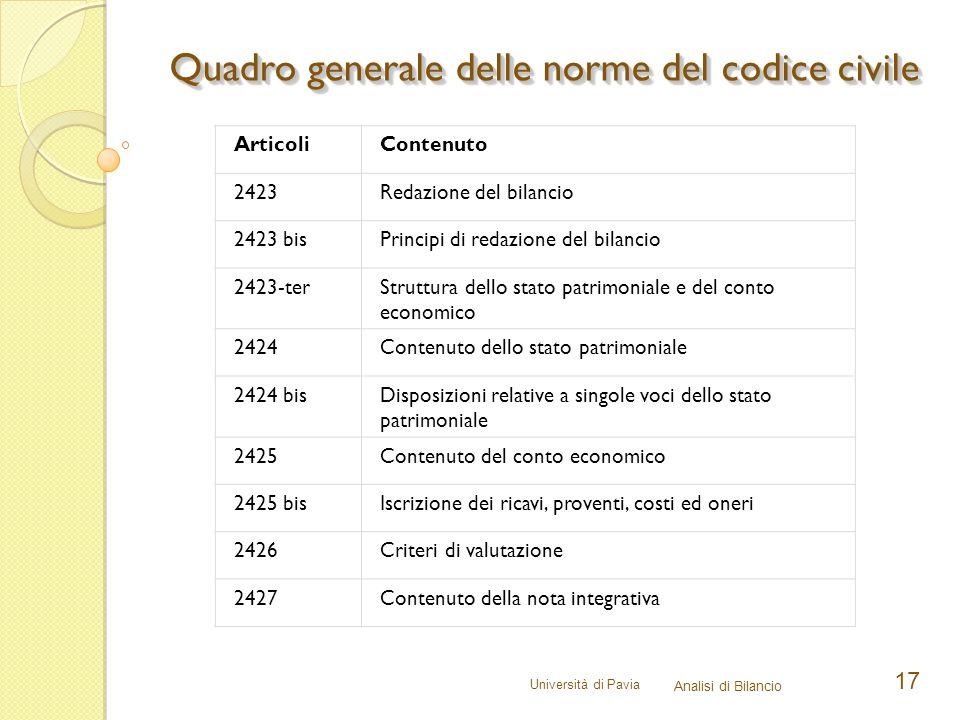 Università di Pavia Analisi di Bilancio 17 Quadro generale delle norme del codice civile ArticoliContenuto 2423Redazione del bilancio 2423 bisPrincipi