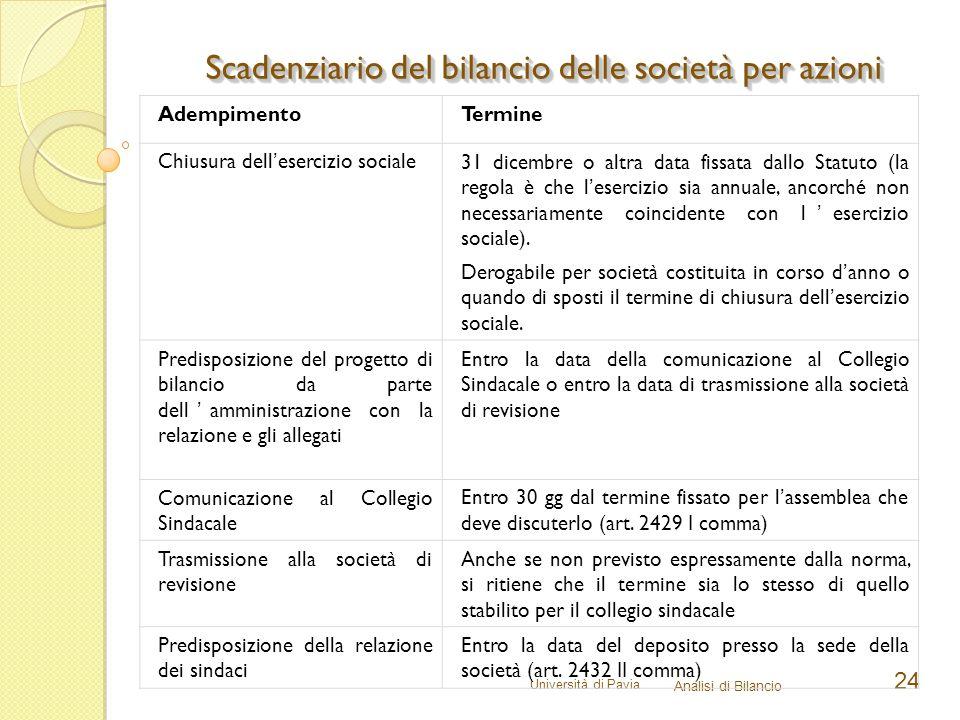 Università di Pavia Analisi di Bilancio 24 Scadenziario del bilancio delle società per azioni AdempimentoTermine Chiusura dell'esercizio sociale31 dic