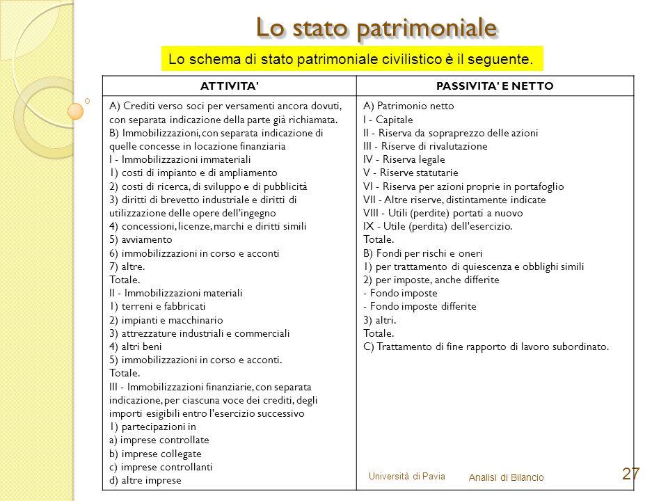Università di Pavia Analisi di Bilancio 27 Lo stato patrimoniale Lo schema di stato patrimoniale civilistico è il seguente. ATTIVITA'PASSIVITA' E NETT