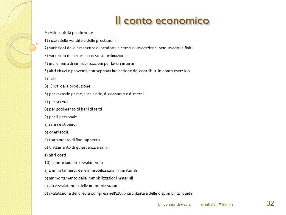 Università di Pavia Analisi di Bilancio 32 A) Valore della produzione 1) ricavi delle vendite e delle prestazioni 2) variazioni delle rimanenze di pro