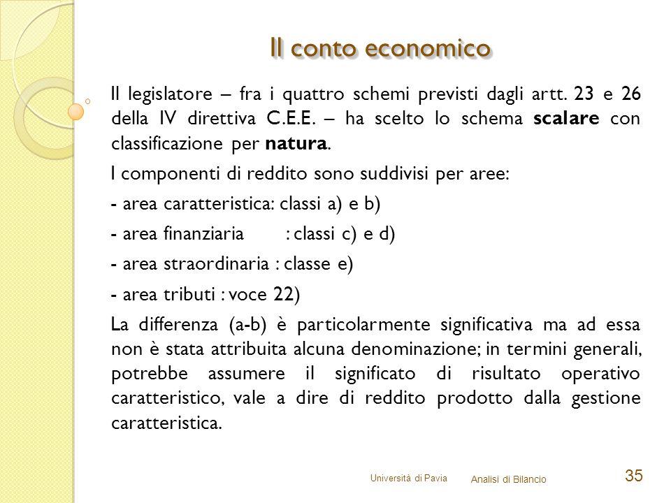 Università di Pavia Analisi di Bilancio 35 Il legislatore – fra i quattro schemi previsti dagli artt. 23 e 26 della IV direttiva C.E.E. – ha scelto lo
