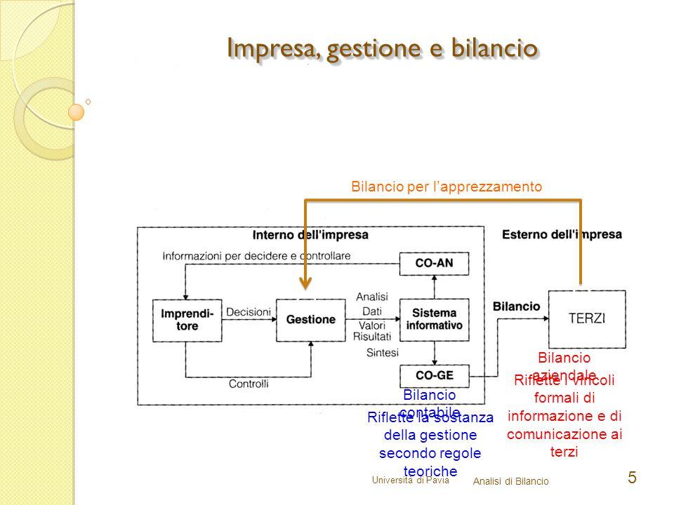 Università di Pavia Analisi di Bilancio 5 Impresa, gestione e bilancio Bilancio aziendale Bilancio contabile Riflette la sostanza della gestione secon