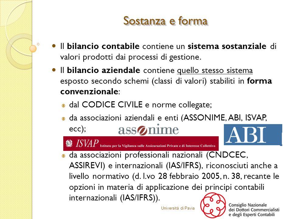 Università di Pavia Analisi di Bilancio 7 Il bilancio contabile contiene un sistema sostanziale di valori prodotti dai processi di gestione. Il bilanc