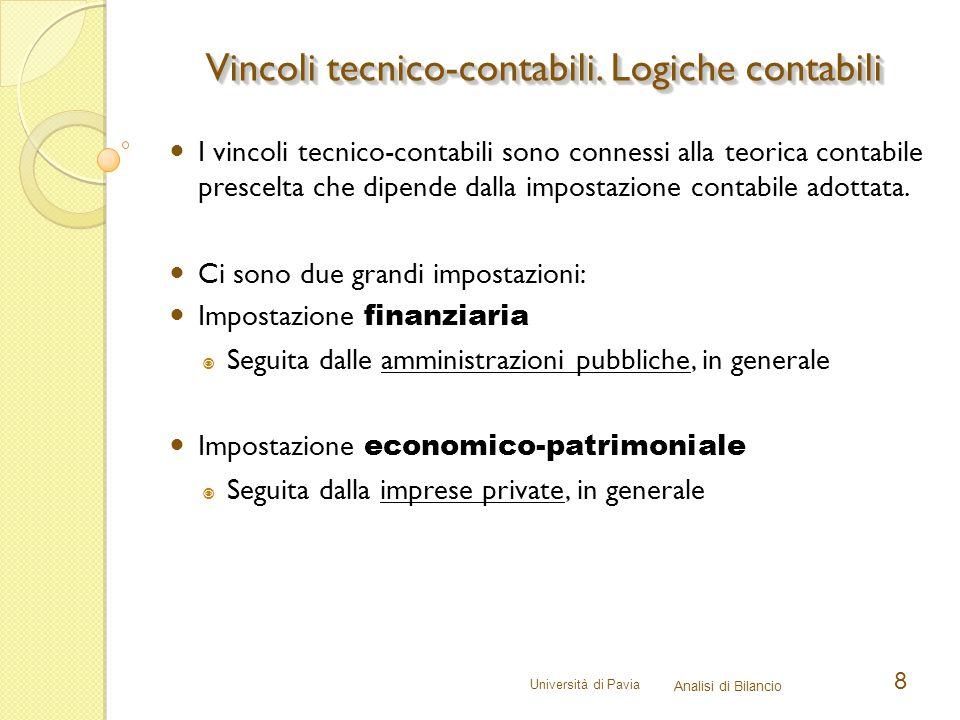 Università di Pavia Analisi di Bilancio 8 I vincoli tecnico-contabili sono connessi alla teorica contabile prescelta che dipende dalla impostazione co