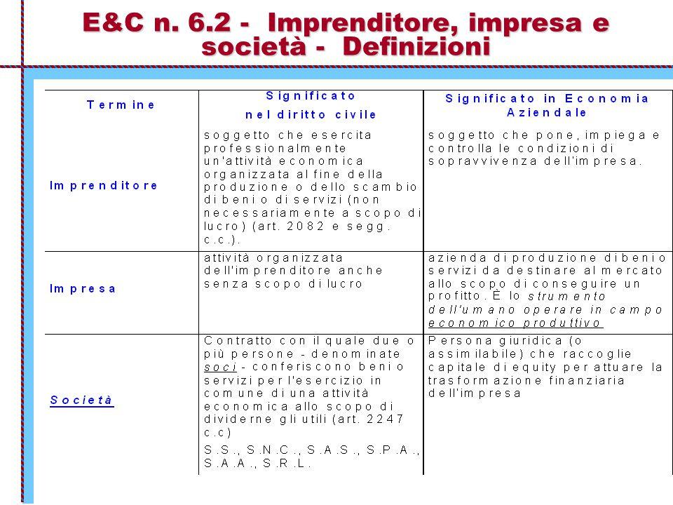 E&C n. 6.2 - Imprenditore, impresa e società - Definizioni