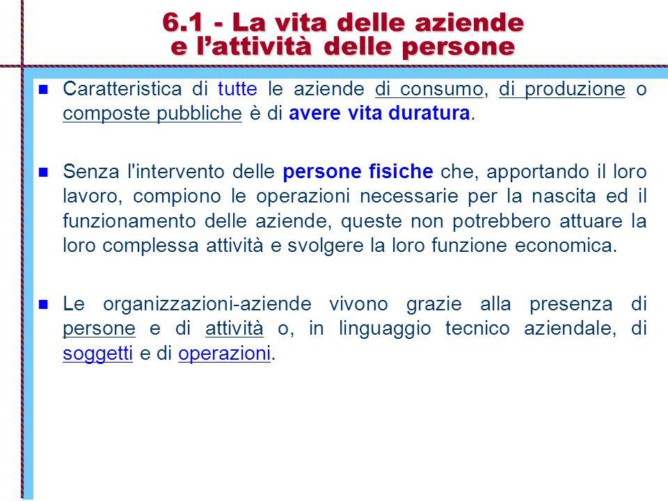 6.1 - La vita delle aziende e l'attività delle persone Caratteristica di tutte le aziende di consumo, di produzione o composte pubbliche è di avere vi
