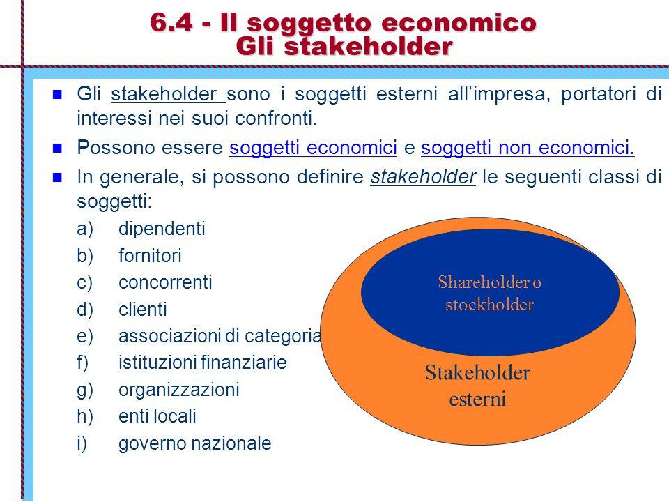 6.4 - Il soggetto economico Gli stakeholder Gli stakeholder sono i soggetti esterni all'impresa, portatori di interessi nei suoi confronti. Possono es