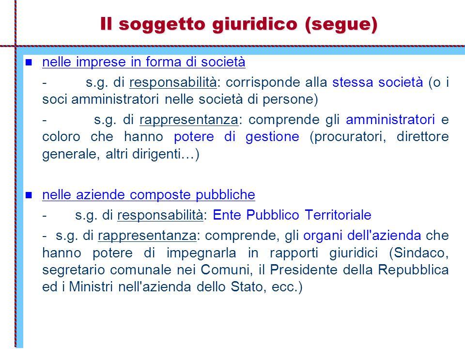 Il soggetto giuridico (segue) nelle imprese in forma di società - s.g. di responsabilità: corrisponde alla stessa società (o i soci amministratori nel