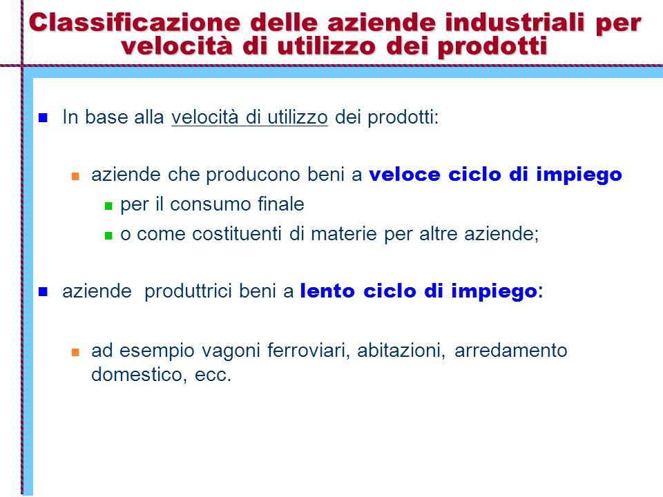 Classificazione delle aziende industriali per velocità di utilizzo dei prodotti In base alla velocità di utilizzo dei prodotti: aziende che producono